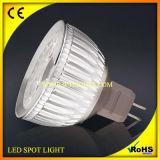 3W SMD-LED-Punktlichtlampe (WT-SD-3W2)