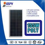 Poly panneau solaire usine de 155 watts directement à la Russie et à l'Australie