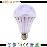 屋内220VプラスチックE27 LED緊急の球根の照明