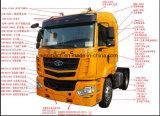 Il camion pesante di Sinotruk /Dongfeng/Dfm/FAW/JAC/Foton/HOWO/Shacman/Beiben/Camc del rifornimento parte i pezzi di ricambio dei ricambi auto