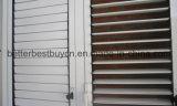 Europäische Art-niedrigerer Preis für Aluminiumrollenvorhang/-blendenverschluß