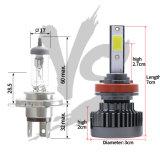 H7 LED Scheinwerfer-Birne mit LED-Selbstbirnen-und LED-Konvertierungs-Installationssatz (H1 H3 H7 H8 H9 H11 9005 9006 H4 H13 9004 9007)