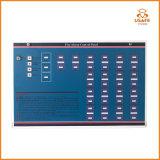 2-18 O Sistema de Alarme de Incêndio Convencionais de zonas do painel de controle