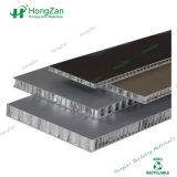 Panneau en nid d'abeille en aluminium pour le plancher mobile, plancher élévé, plancher surélevé