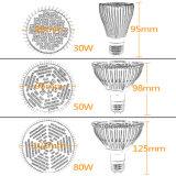Светодиодный индикатор заполнения гидропоника растений овощи расти лампа местного освещения