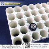 Lipo電池耐圧防爆陶磁器カバー保護