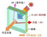 Alta qualità tinta di vetro per Decorativing (JINBO)