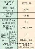 Популярные сельскохозяйственных Self-Priming Водяной насос 80zb-55