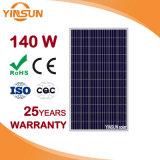 140W módulo solar panel solar para el Sistema Solar