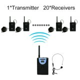 2.4G Wireless Tour Guide Systems