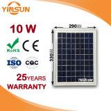 PVシステムのための10W光起電太陽電池パネル