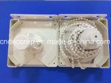 het Blinde Mechanisme van de Rol van de Componenten van 38mm/43mm/50mm