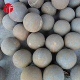 A fábrica de Zhangqiu fornece esferas de metal forjadas do baixo preço de 60mm para moinhos de esfera
