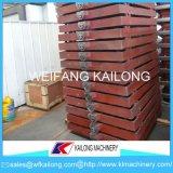 Qualitäts-Sand-Kolben-formenladeplatten-Auto-formenkasten