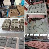 Macchina per fabbricare i mattoni manuale della cavità del cemento in Sudafrica