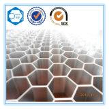 Magasinage en ligne des matériaux de construction moderne, l'aluminium Honeycomb panneau sandwich de base