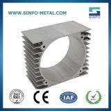 Liga de Alumínio 6000 Perfil do setor