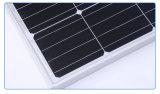 При сертификации по стандарту IEC моно 80W Soalr панели сделаны в Китае