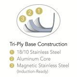 El acero triple inoxidable salta el crisol con bloquear el tamiz (CX-SC302)