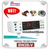 De Monitor van levensteken voor het Gebruik van de Dierenarts, de Veterinaire Monitor van Levensteken, Geduldige Monitor voor Kat, Hond en Paard, SpO2, NIBP, Temperatuur, Polsslag