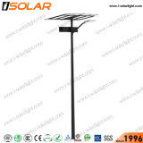 La certificación ISO alto Lumen LED 100W luz de estacionamiento solar al aire libre
