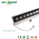 18W popular sistema de luz LED impermeável