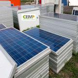 Faible coût Polycrystralline Moudle solaire 3W, 5W, 10W, 20 W 30 50W 80W