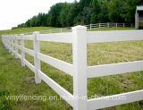 Загородка лошади PVC