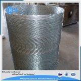 工場価格中国からの電流を通されたかみそりの有刺鉄線