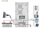 трансформатор 8000W основал солнечный инвертор