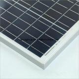 panneau solaire photovoltaïque polycristallin de la haute performance 15W populaire