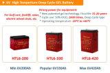 De beweging veroorzakende Diepe Cyclus van de Batterij 6V 310ah van het Gel voor de Opslag van de Macht