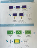Visualización del LCD del dispensador del combustible de la alta calidad de la fuente modificada para requisitos particulares