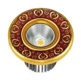 Riflettore d'ottone del LED con rivestimento antico