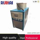 Refrigerador de agua a prueba de explosiones para el enfriamiento de máquina de la producción de la capa del polvo