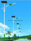ideale Leistungsfähigkeit 35W PV-Solarbaugruppe für Datenbahn-Lichter