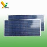 200W Painel Solar de polietileno com marcação, certificados TUV fabricados na China