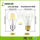 Retro 4W 6W 8W E27 Lámparas LED para el hogar Café Librería