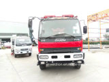 Feuerbekämpfung-LKW Japan-Ftr 6X4 für Verkauf