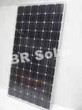 高性能のモノクリスタル180W太陽電池パネル