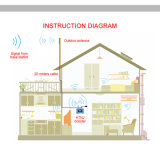 Франтовской передвижной сигнал Amplifile репитера WCDMA сигнала 2100MHz