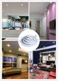 Druckgegossene des Aluminiumshell-Innenbeleuchtung-Ausgangs-und Büro-dünne 9W LED Instrumententafel-Leuchte