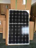 Mono comitati solari 260W di migliore risparmio di temi per fuori dal sistema solare di griglia