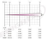 lavagem clara principal movente do diodo emissor de luz da matriz RGBW de 5*5 10W