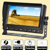 Seguridad de piezas de automóviles con sistemas de cámara de visión trasera para John Deere