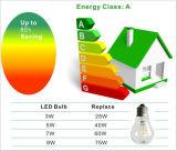 5W 7W 10W 12W 15W 85-265 V la bombilla de luz LED