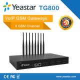 8 GSM SIM Havens 4 van de Kaart In1 de Gateway van VoIP GSM/CDMA van de Splitser van de Antenne