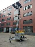 頑丈な産業発電機セットの電気手段の軽いタワー