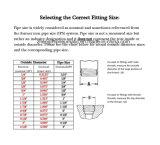 Chrom-Überzogenes Metallmessingrohrfitting, Nippel, Einlage, Zeitplan