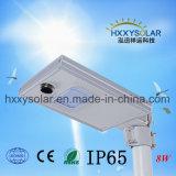 Ce RoHS IP65 утвердил Встроенный светодиодный индикатор солнечной улице лампа